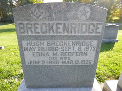Hugh Breckenridge