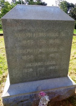 Richard Hogg