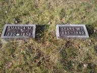Amanda M <i>Donnelly</i> Harris