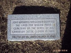 John Washington Glover