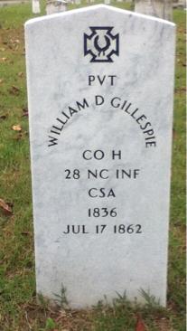 William Dickey Gillespie