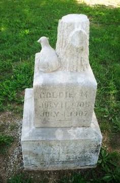 Golda M. Ball