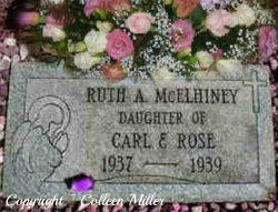 Ruth Alice McElhiney