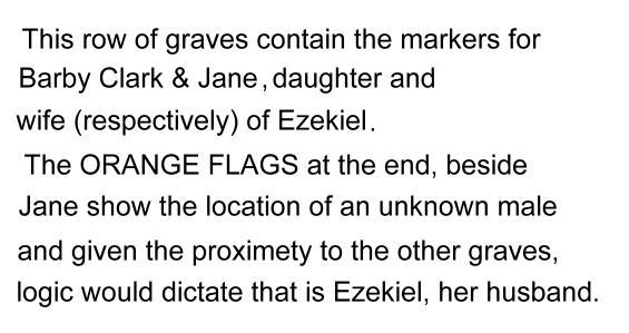Ezekiel Akins