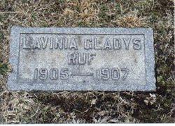 Lavinia Gladys Ruf
