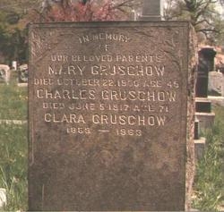 Mary <i>Kastendieck</i> Gruschow