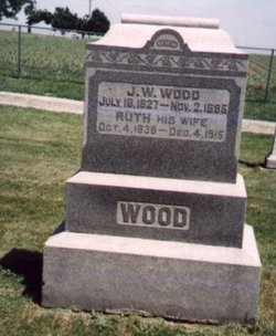John William Wood