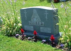 Anna Zuber
