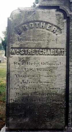 William Stretch Abert