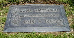 Lona Andre