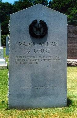 William Cooke