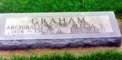 Dr Archibald Wright Moonlight Graham