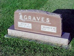 Jesse Paul Graves