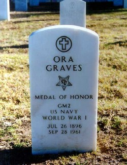 Ora Graves