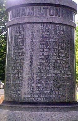 Schuyler Hamilton
