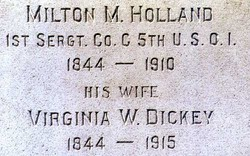 Milton Murray Holland