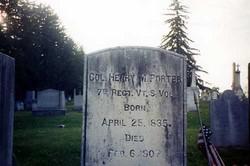 LTC Henry Martyn Porter