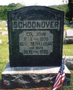John Schoonover