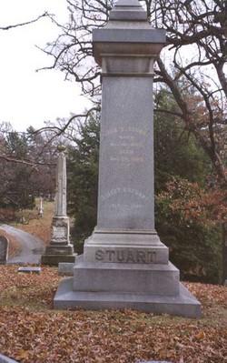 John T. Stuart
