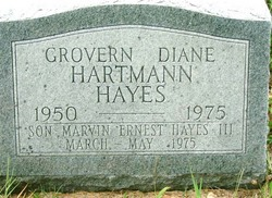 Marvin Ernest Hayes, III