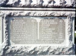 Memorial to Confederate Dead
