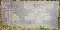 Monte Attell