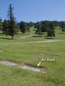 Art Acord