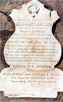 Sarah F. G. Symons