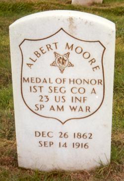 Albert Moore