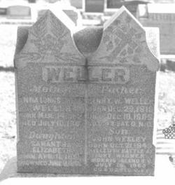 Anna <i>Longstreth</i> Weller