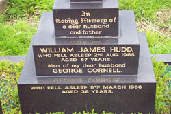 George Cornell