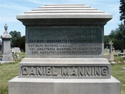 Daniel Manning