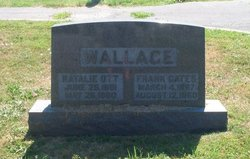 Frank Gates Wallace