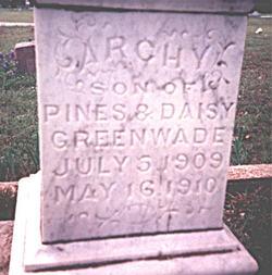 Archy Greenwade
