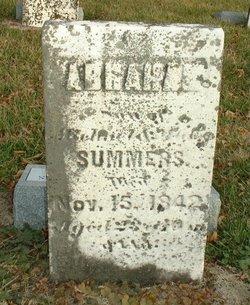Abraham Summers