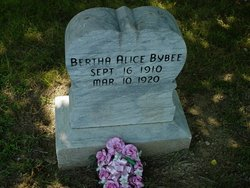 Bertha Alice Bybee