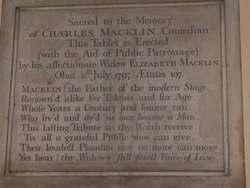Charles Macklin