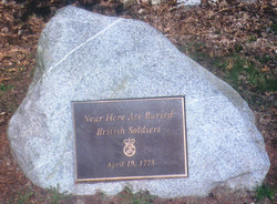 Unknown British Soldiers of the American Revolutionary War
