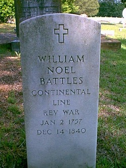 William Noel Battles