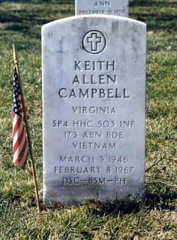 Keith Allen Campbell
