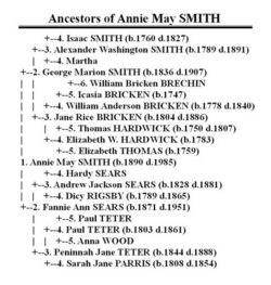 Annie May <i>Smith</i> O'Malley