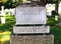 Stephen Gano Burbridge