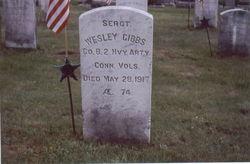 Wesley Gibbs