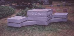 Alden B. Dow