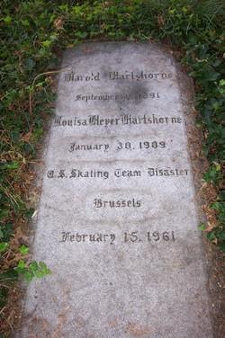 Harold Hartshorne