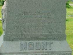 Estella D. Mount