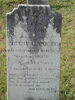 Henry Althoff