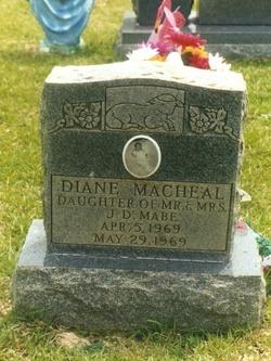 Diane Macheal Mabe