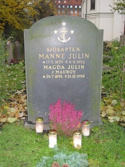 Magda Julin