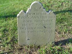 Winne Ann Hughes